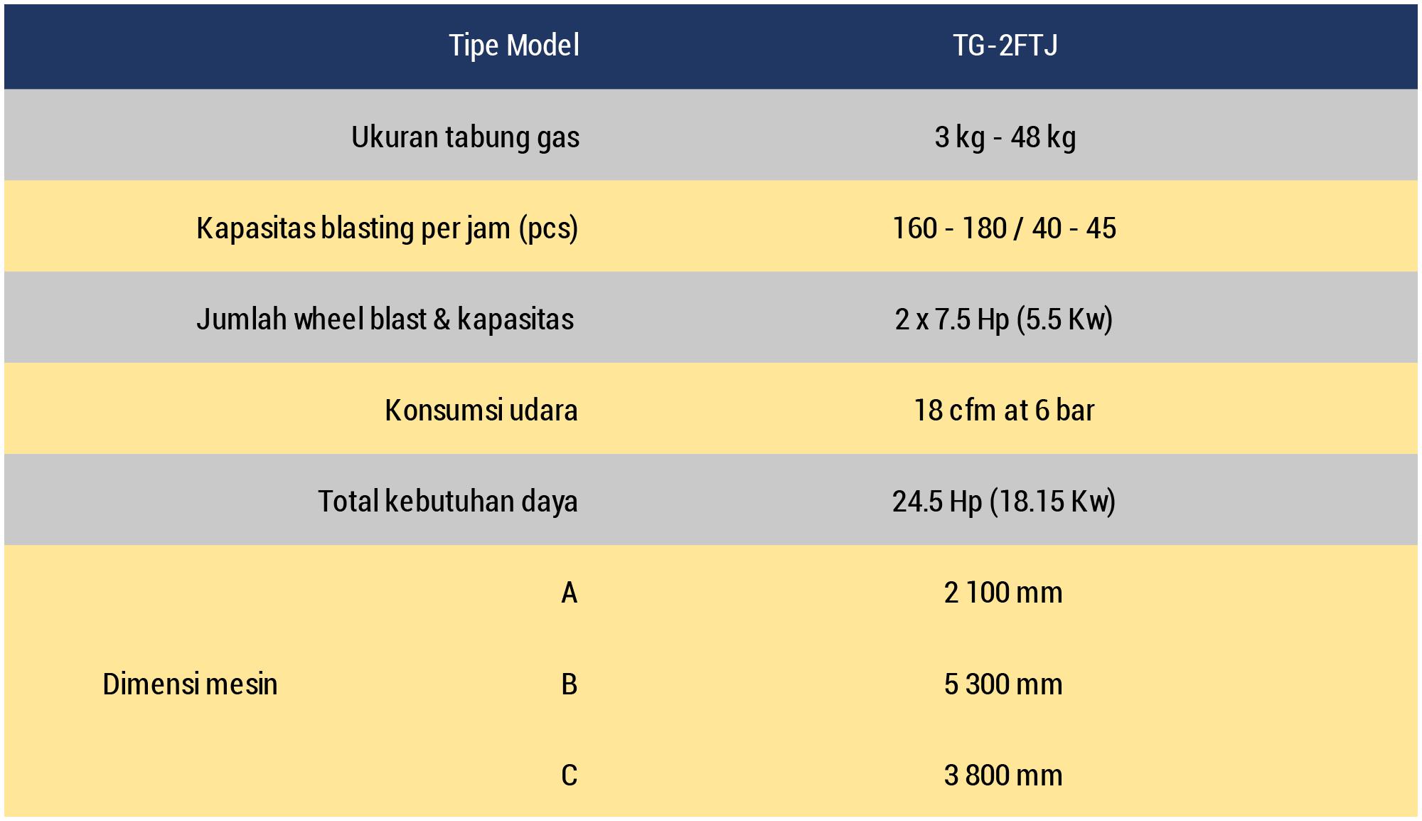 Datasheet TG Indonesian