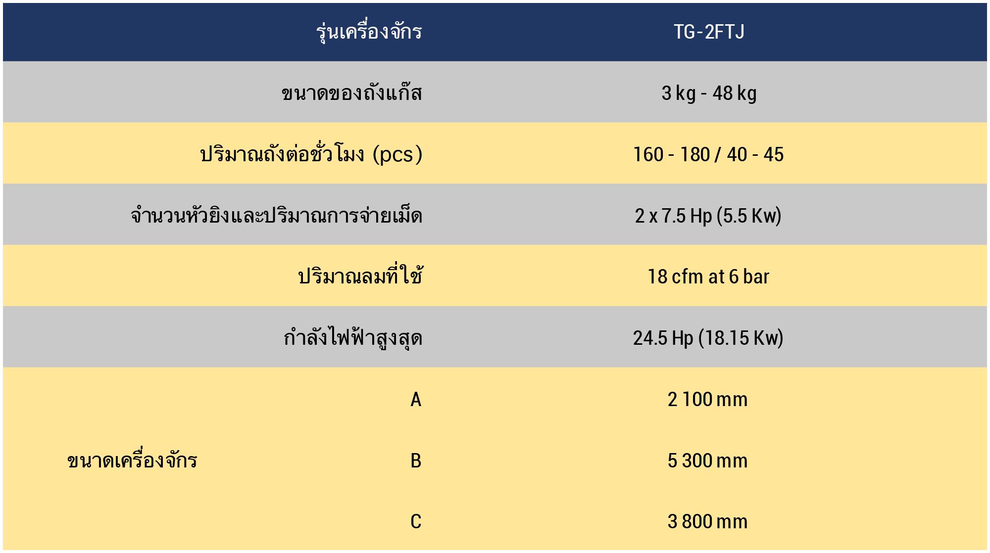 Datasheet TG Thai