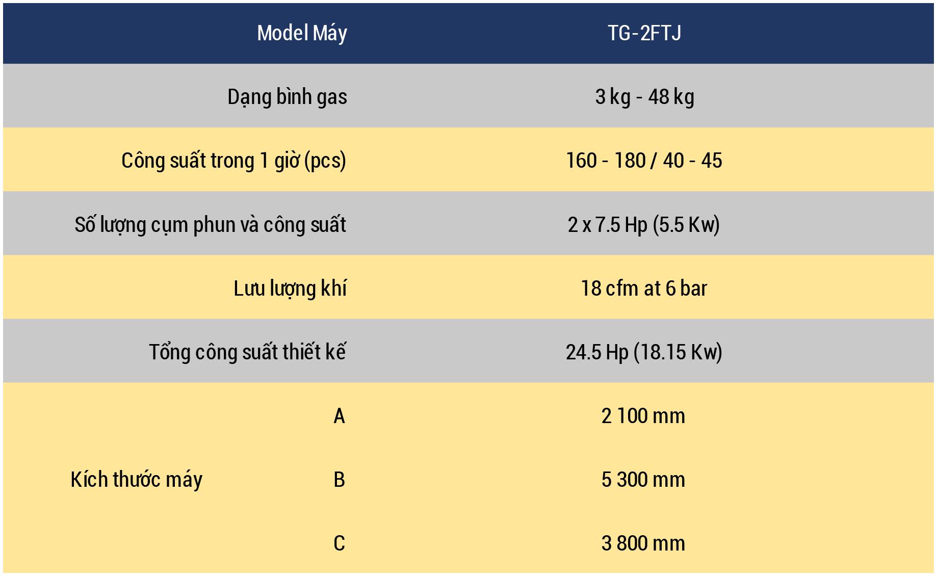 Datasheet TG Vietnamese