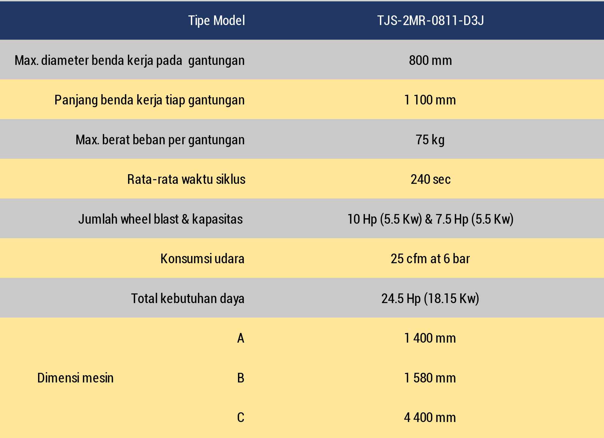 Datasheet TJS Indonesian