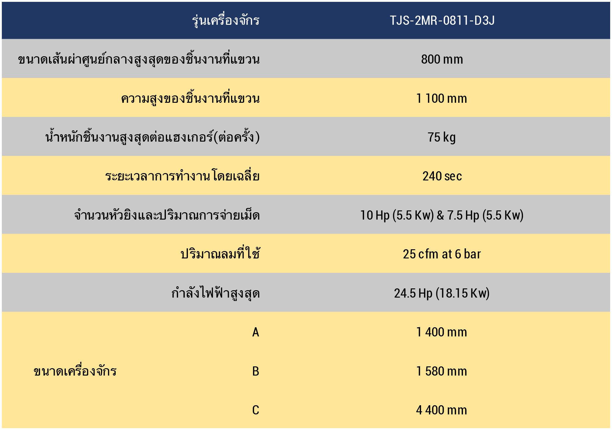 Datasheet TJS Thai