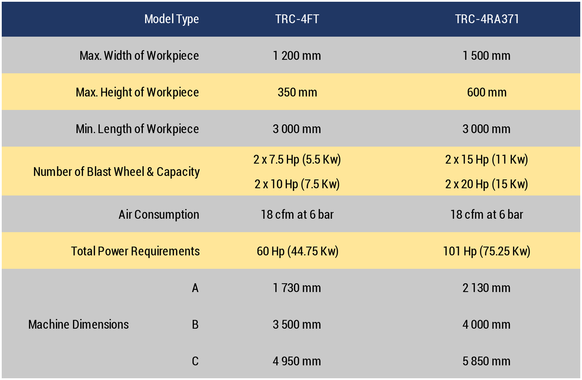 Datasheet TRC English