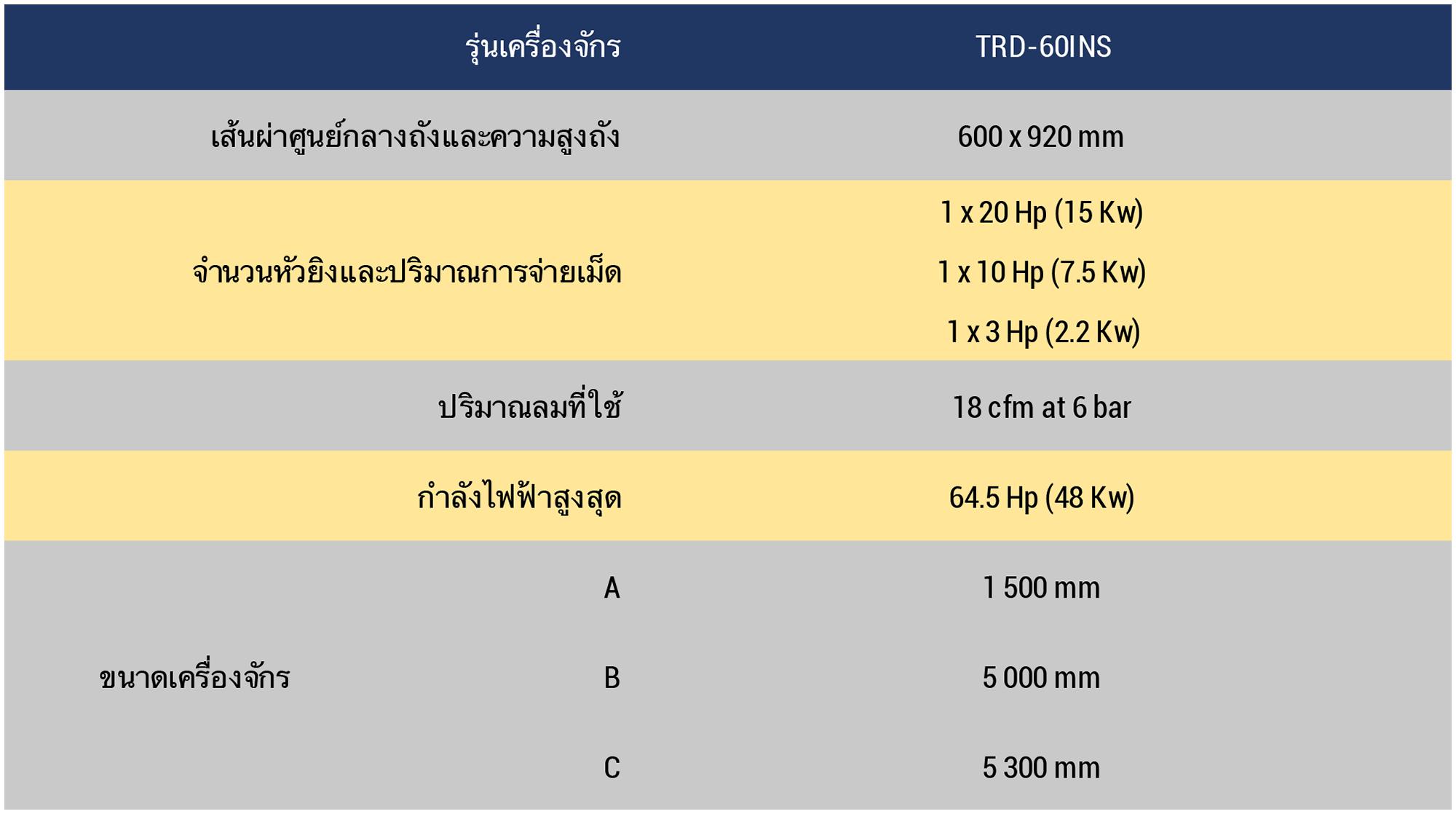 Datasheet TRD Thai