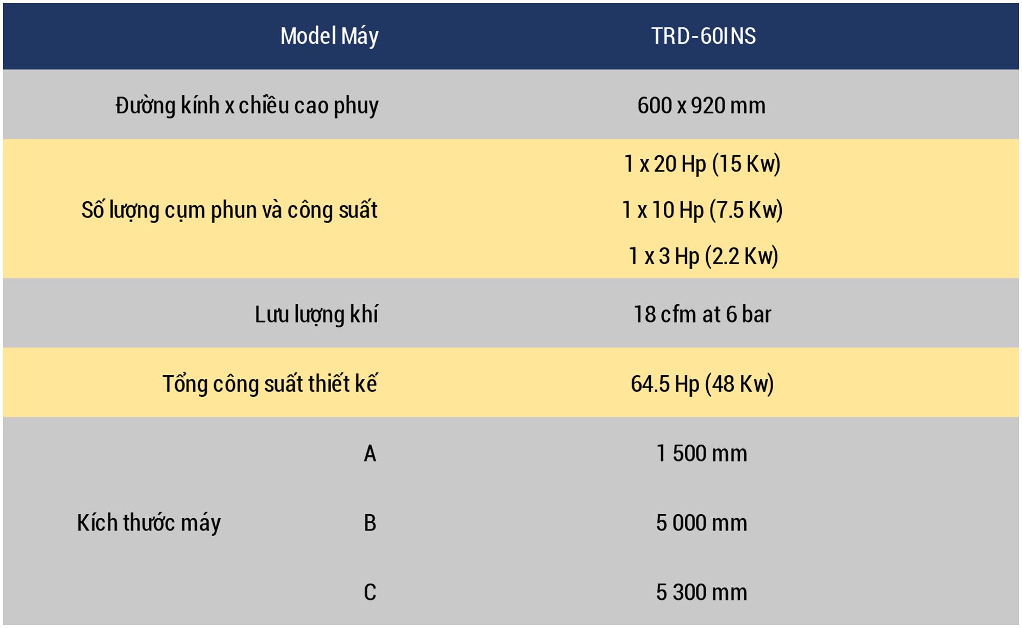 Datasheet TRD Vietnamese