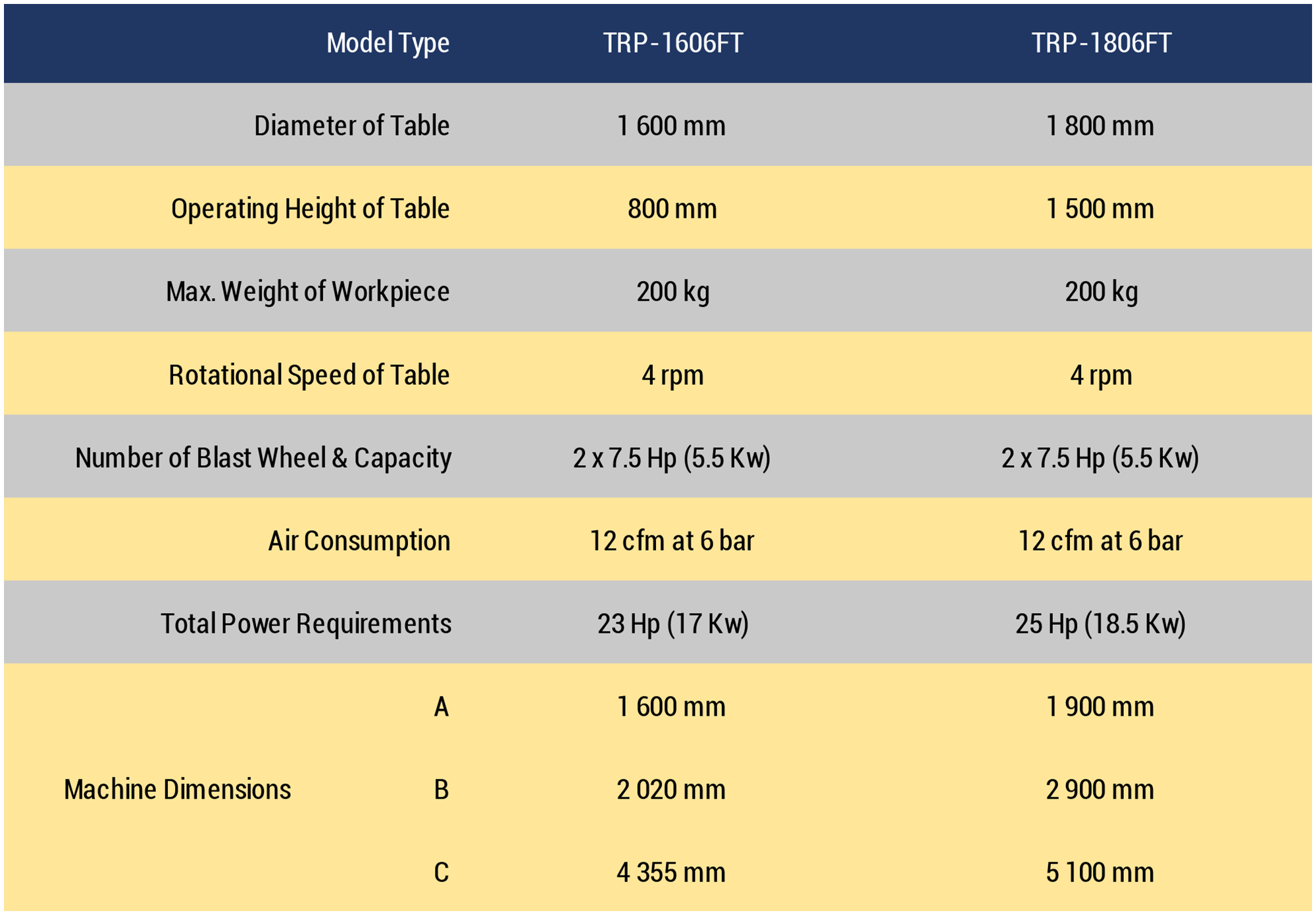 Datasheet TRP English