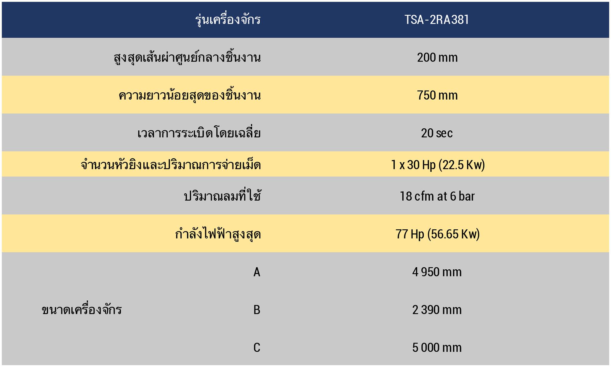 Datasheet TSA Thai