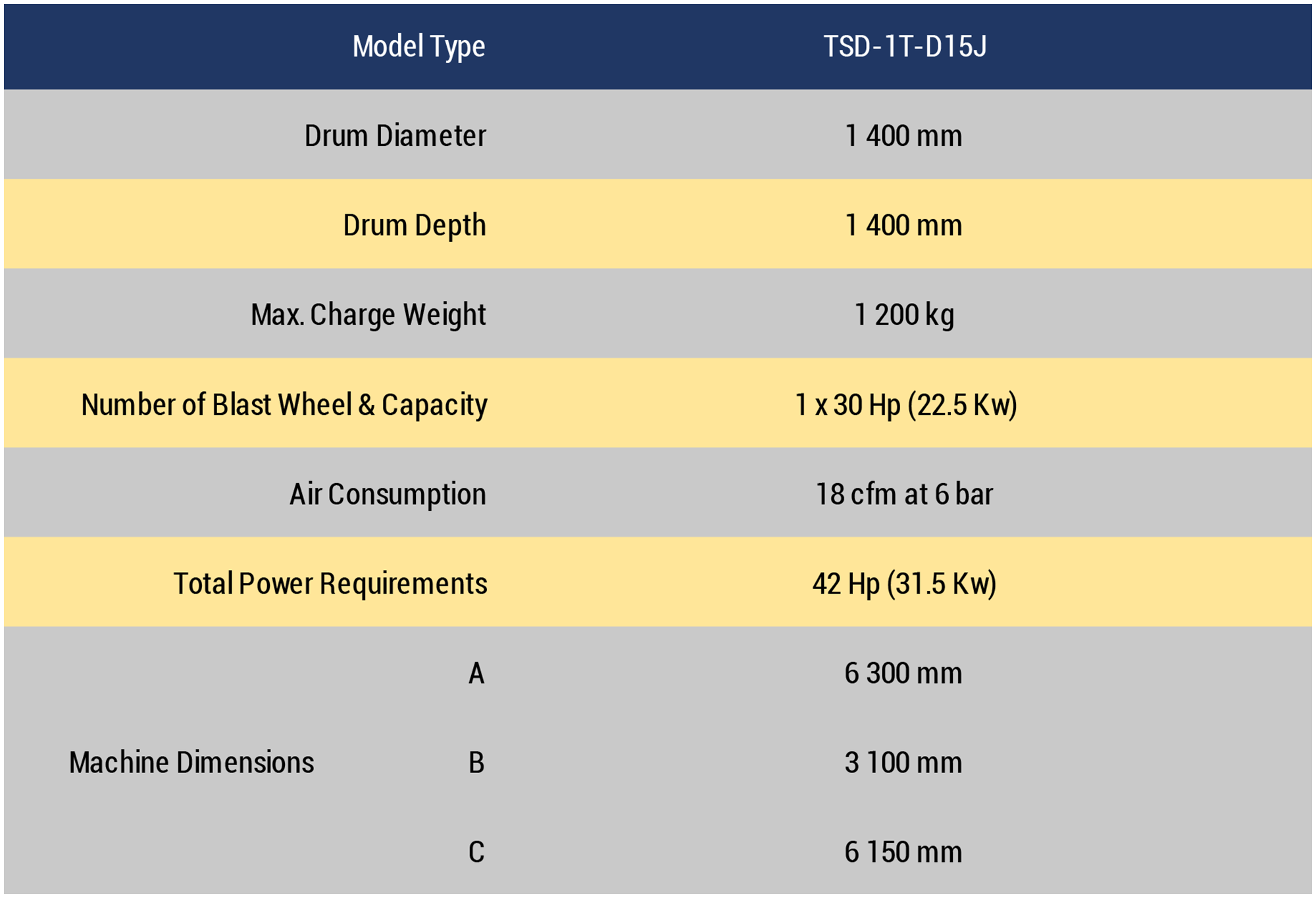 Datasheet TSD English