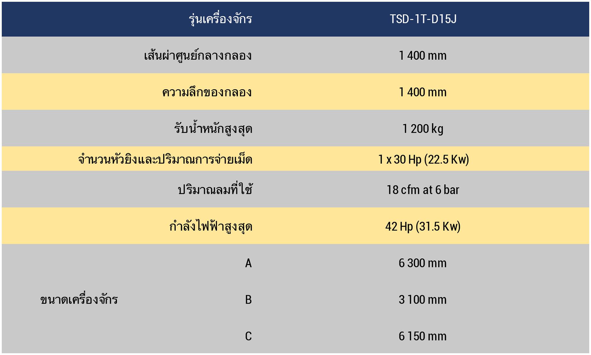 Datasheet TSD Thai